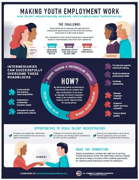 businesses need teens employment article jpg 669x864